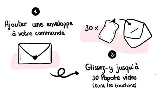 illustration_recyclage_gourdes1